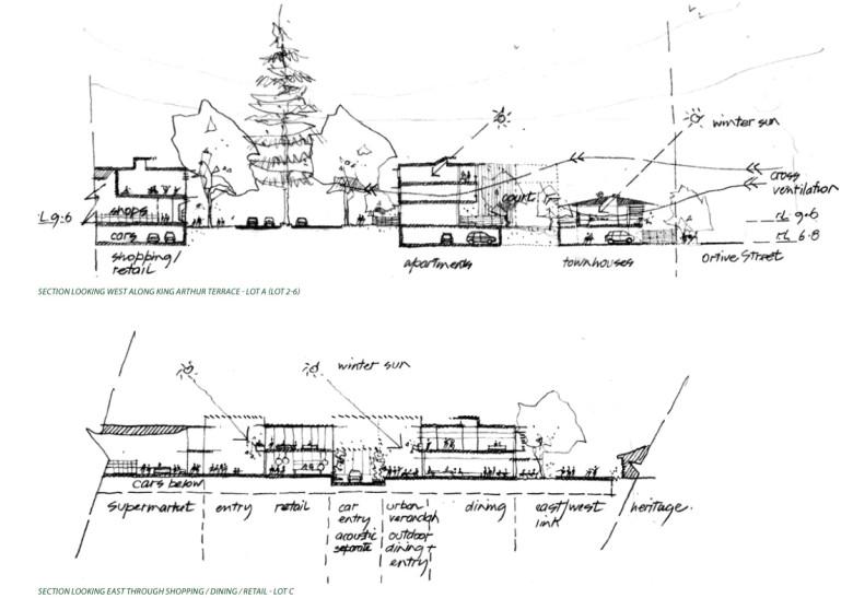 Yeerongpilly Green sketch