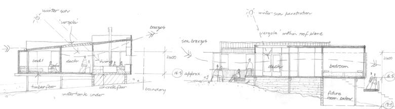 Best Australian architects, residential