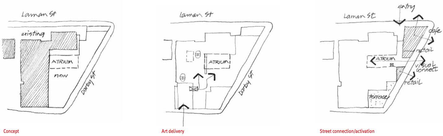 Newcastle Art Gallery, public architecture